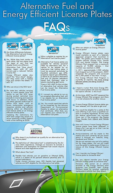 Alternative Fuel FAQ Infographic