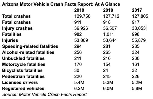2019 Crash Facts