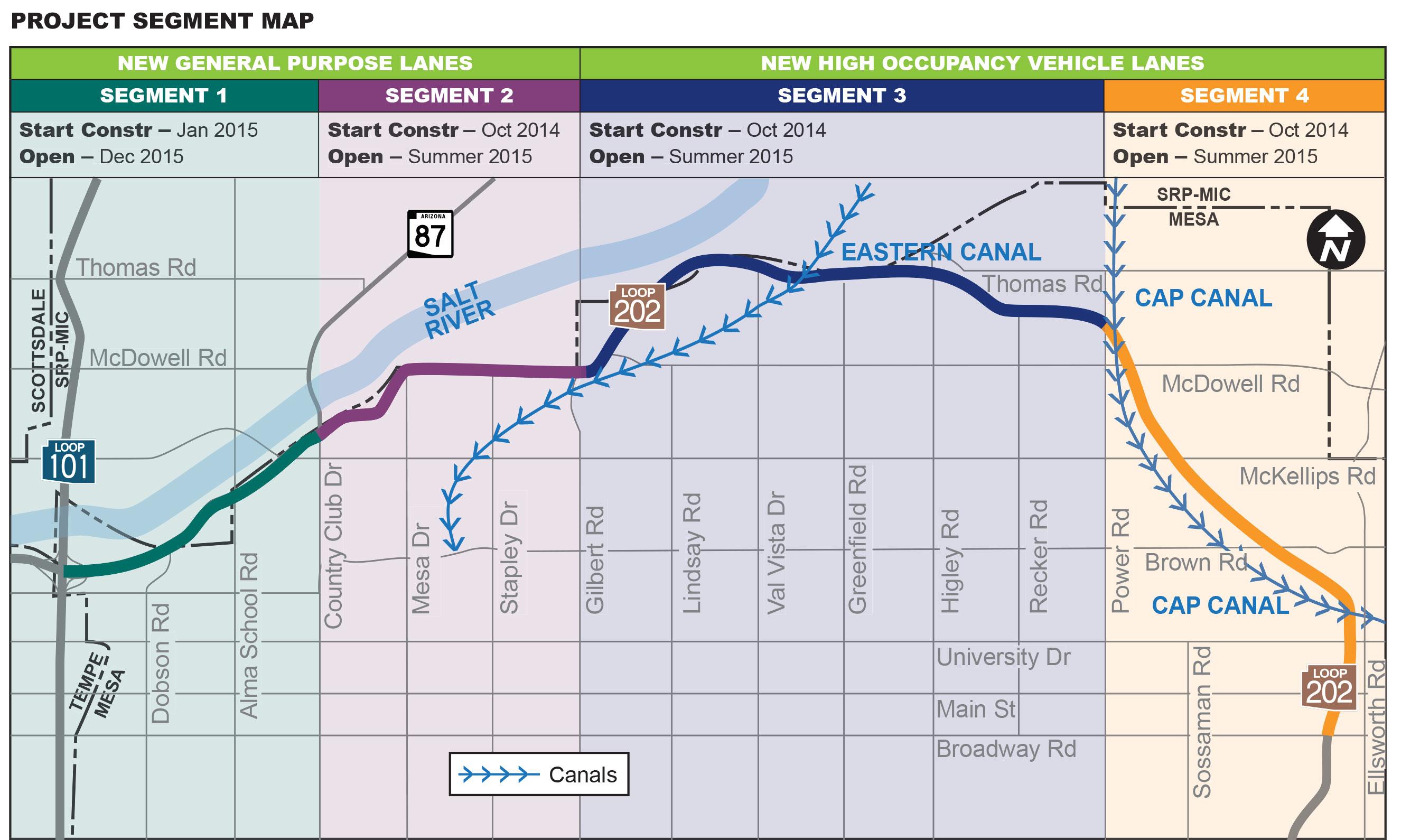 Loop 202 Segment Map
