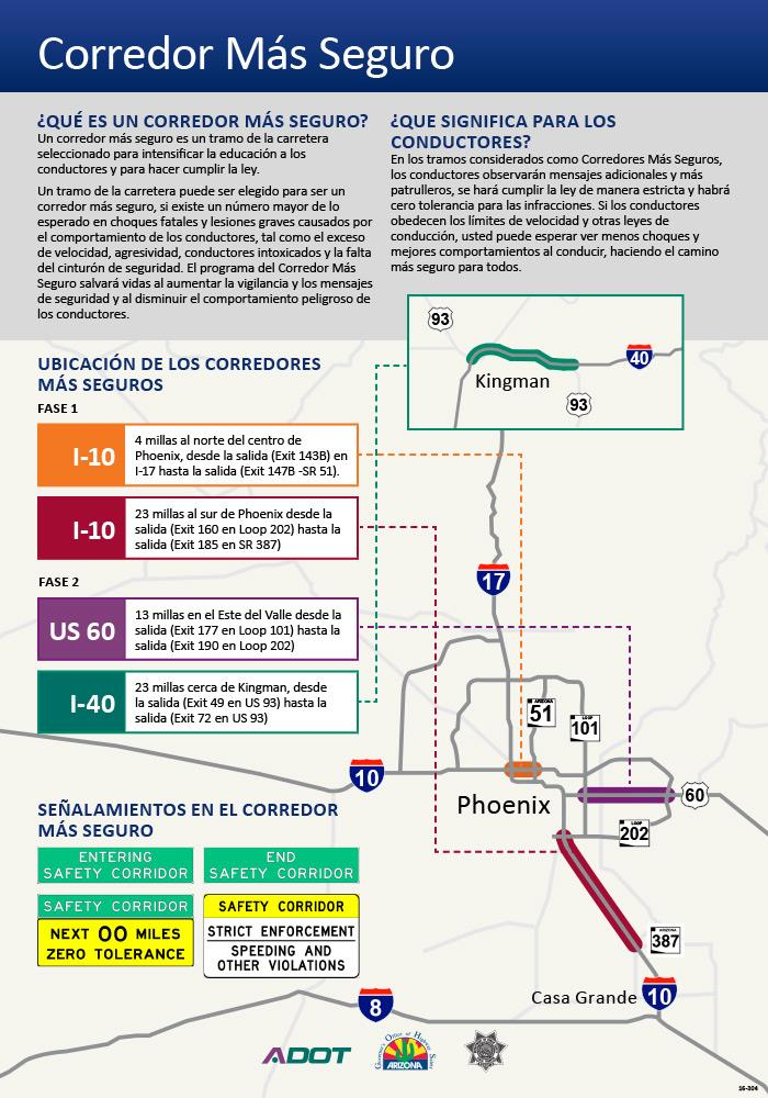 Safety Corridor Infographic - Spanish