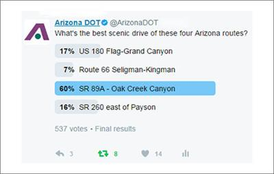 What's the best scenic drive of these four Arizona routes?