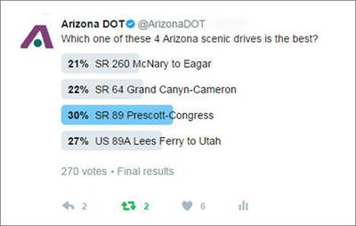 """""""Which one of these 4 Arizona scenic drives i the best?"""""""