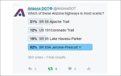 Which of these Arizona highways is most scenic?