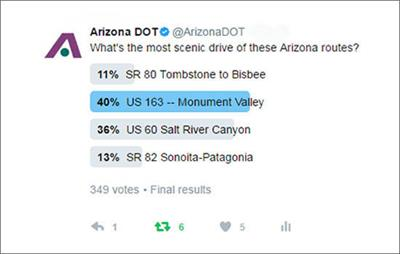 What's the most scenic drive of these Arizona routes?