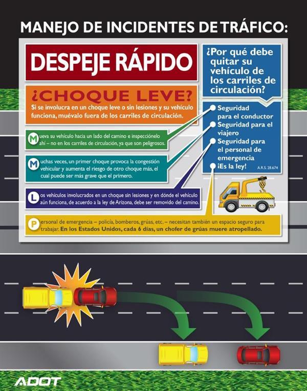 Manejo De Incidentes De Tráfico: Despeje Rápido