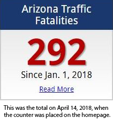 Arizona Traffic Fatalities counter