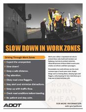 Slow Down in Work Zones - Infographic