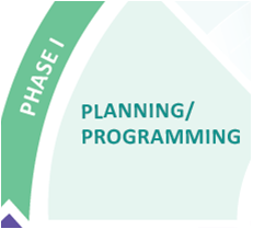 Phase I: Planning/Programming graphic