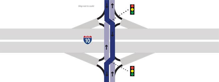 I-10 / Houghton Traffic Interchange layout graphic