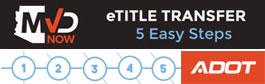 eTitle - 5 easy steps