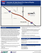 I-10 State Route 87 to Town of Picacho Fact Sheet