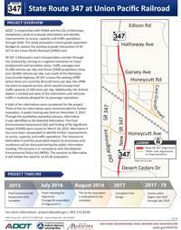 SR 347 at Union Pacific Railroad Fact Sheet