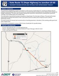 SR 72 Pavement Preservation and Intersection Improvement Flyer