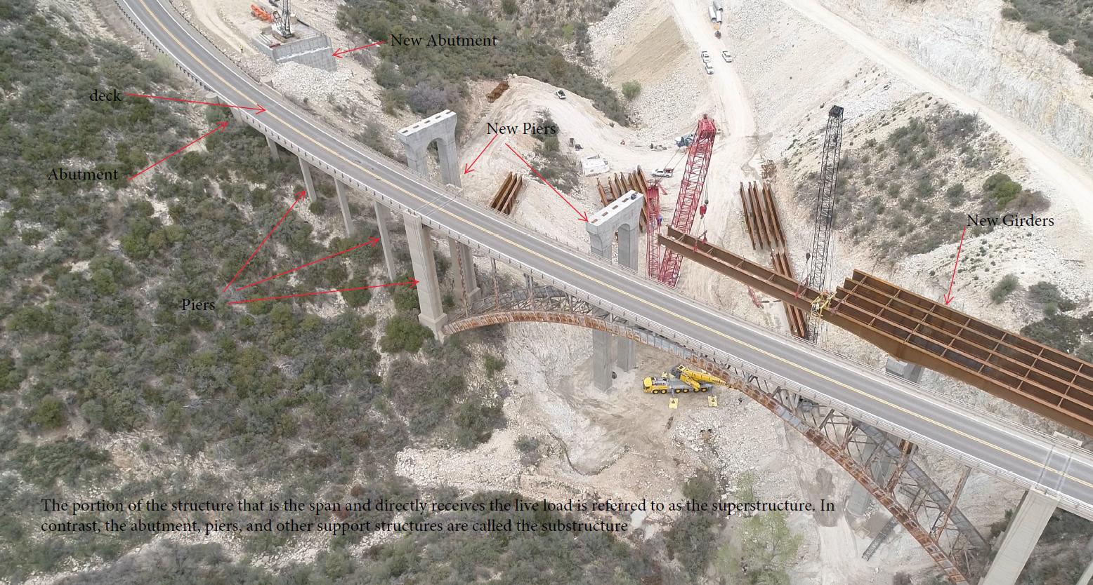 Pinto Creek bridge construction aerial shot labeled