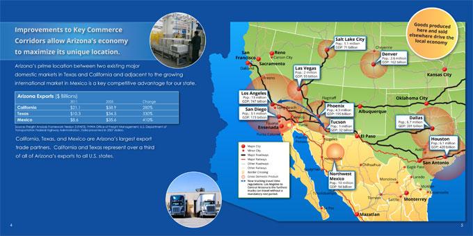 Arizona's Key Commerce Corridors Brochure