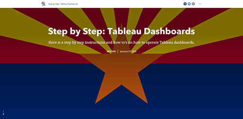 Step by Step: Tableau Dashboards StoryMap Screenshot