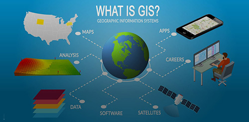 What is GIS? StoryMap