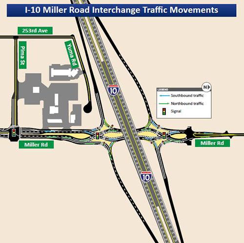 Miller Rd. Interchange Traffic Movements Illustration