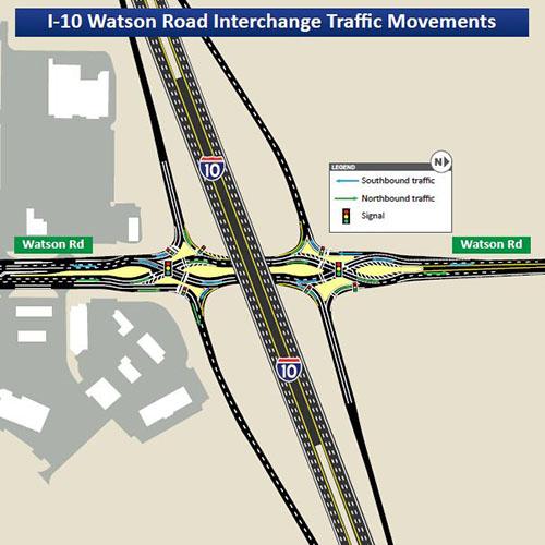 Watson Rd. Interchange Traffic Movements Illustration