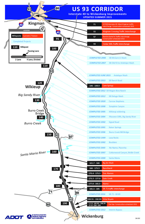 US 93 Corridor Project Map