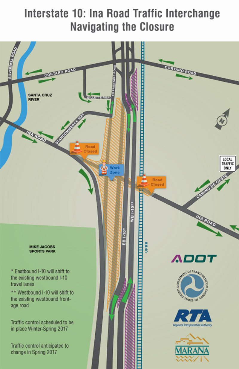 I-10/Ina Traffic Interchange Infographic - Navigating the Closure