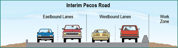 Interim Pecos Road reconfiguration cross section