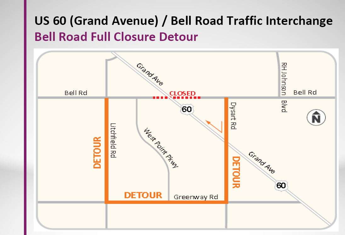 US 60 (Grand Avenue) / Bell Road Traffic Interchange Full Closure Detour Map - Use Greenway between Dysart and Litchfield.