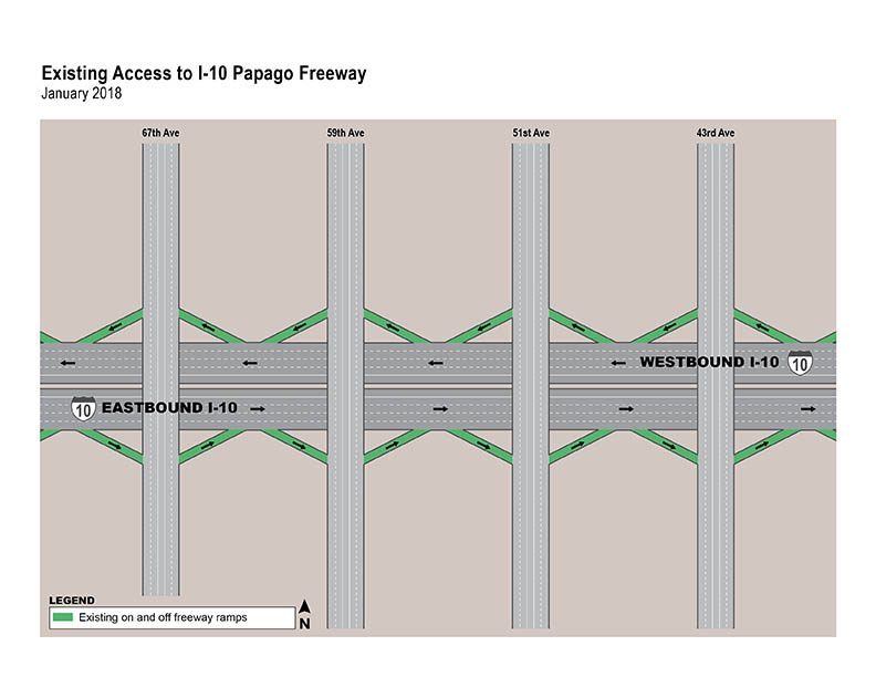 Illustration showing existing access to the I-10 Papago Freeway - 43rd- 67th Avenues