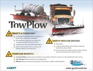 TowPlow Poster - What is a TowPlow, TowPlow Benefits, Safety Info for Drivers